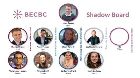 BECBC Shadow Board Org Chart June 2020