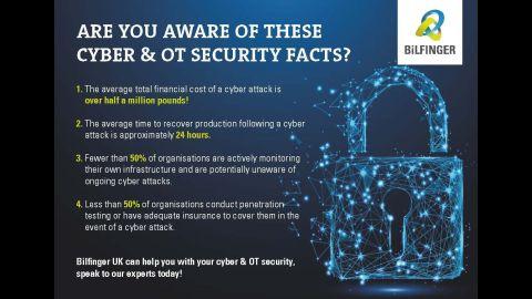 Cyber OT Security Postcard 2