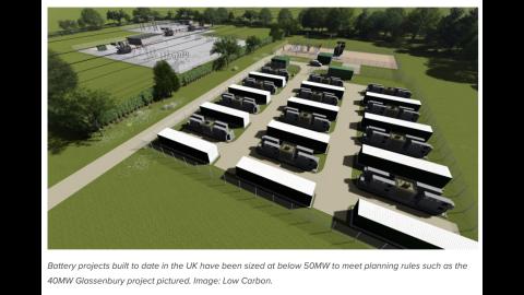 Energy Storage news Nov 2020